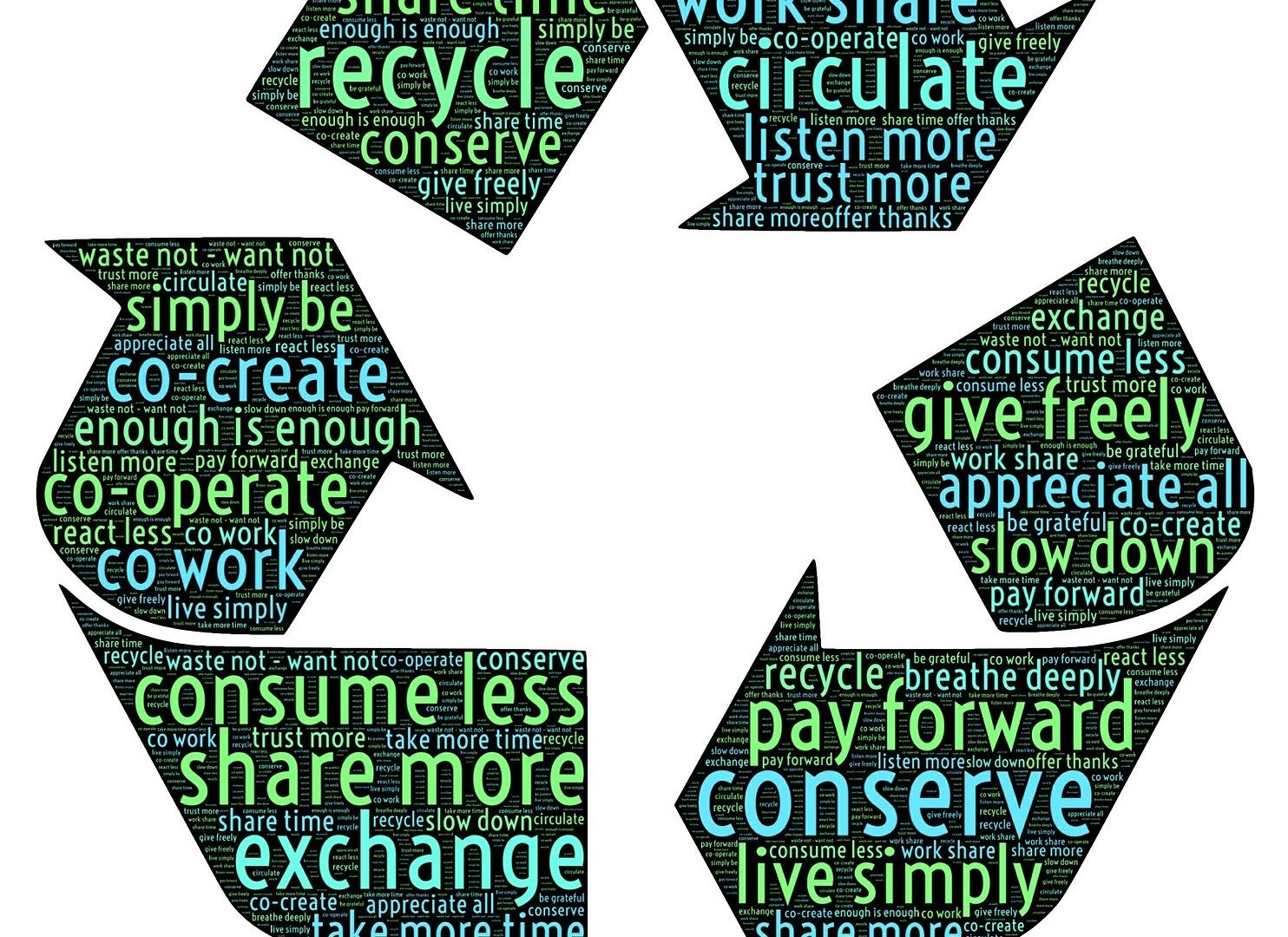 How to increase the circular economy and in the recycling sector